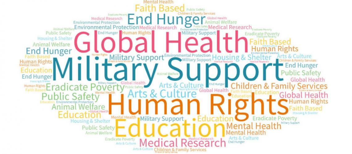 Word cloud of different causes